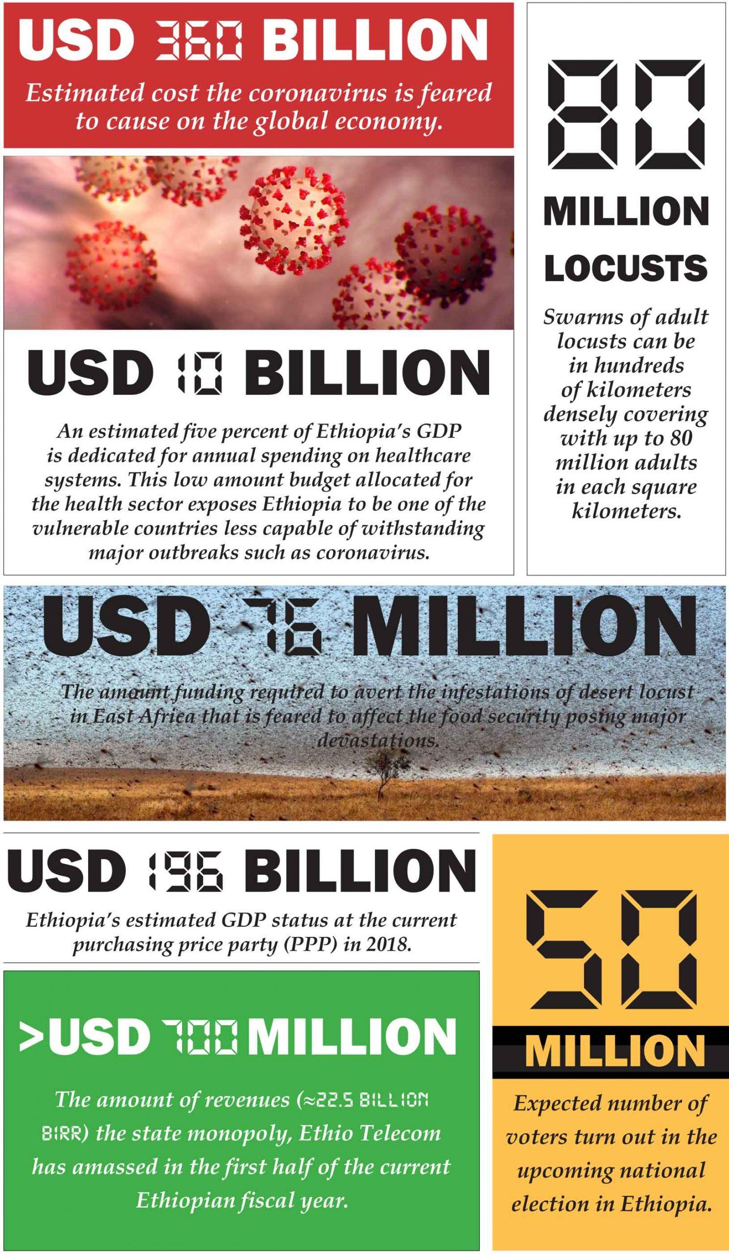 Vol. I No. 02, March 2020 - The Reporter Magazine | Ethiopian Magazine
